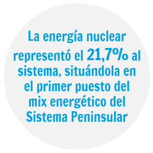 mix 4 energia nuclear